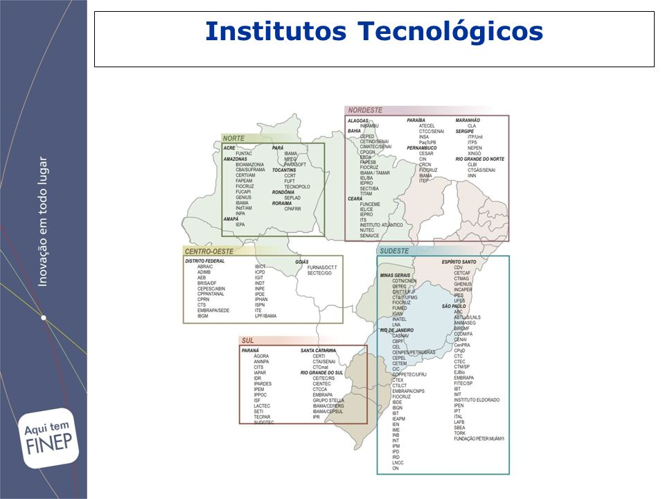 Institutos Tecnológicos