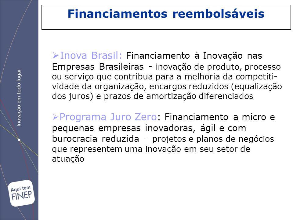 Financiamentos reembolsáveis