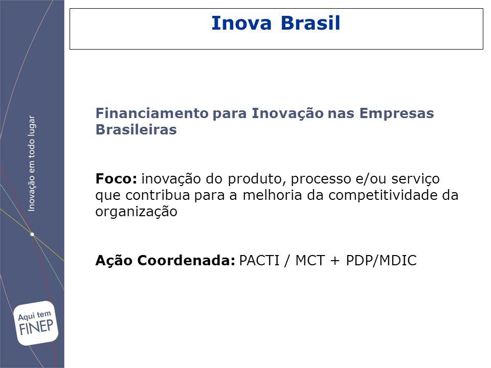 Inova Brasil Financiamento para Inovação nas Empresas Brasileiras