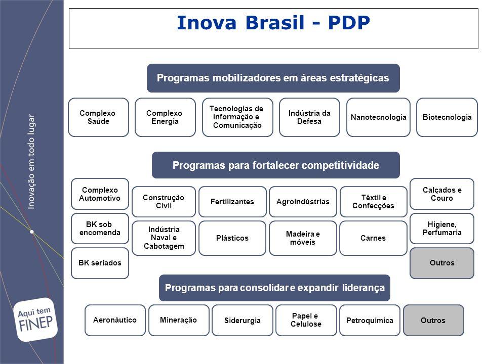 Inova Brasil - PDP Programas mobilizadores em áreas estratégicas