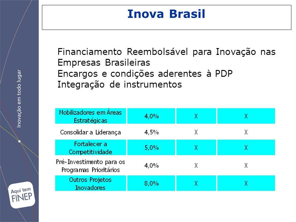 Inova BrasilFinanciamento Reembolsável para Inovação nas Empresas Brasileiras. Encargos e condições aderentes à PDP.