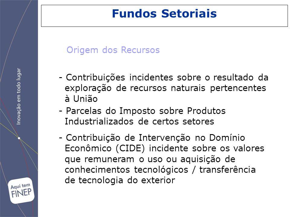 Fundos Setoriais Origem dos Recursos. - Contribuições incidentes sobre o resultado da exploração de recursos naturais pertencentes à União.