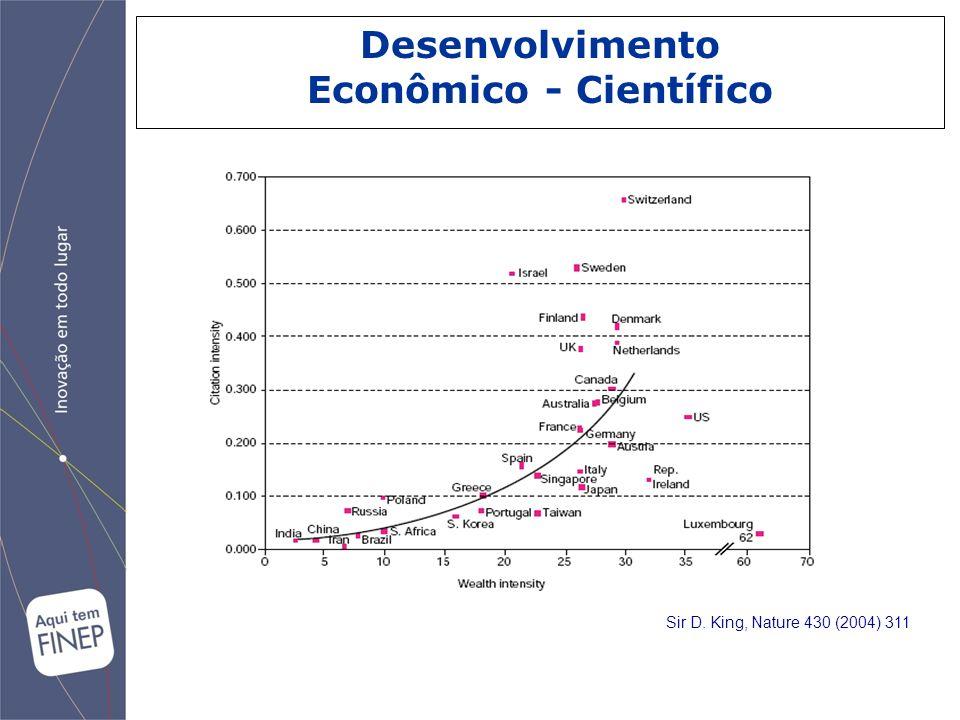 Desenvolvimento Econômico - Científico