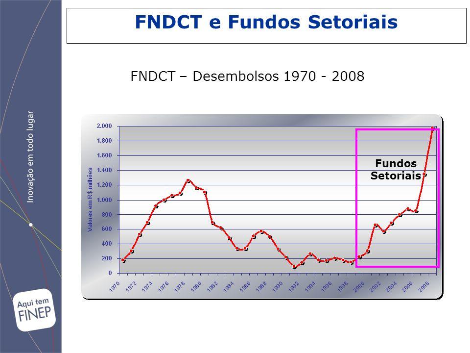 FNDCT e Fundos Setoriais