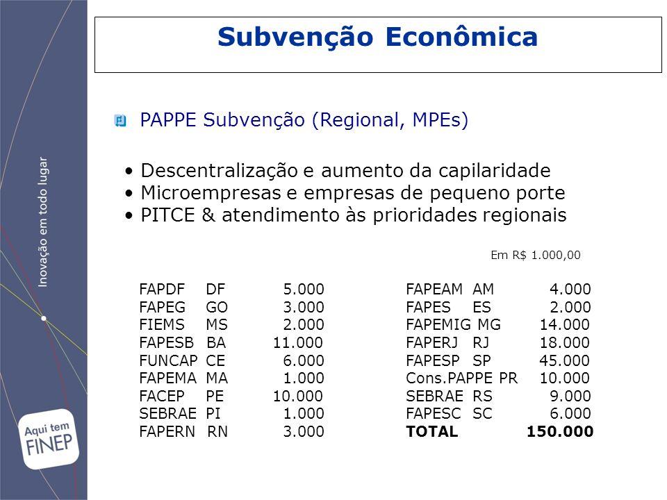 Subvenção Econômica PAPPE Subvenção (Regional, MPEs)
