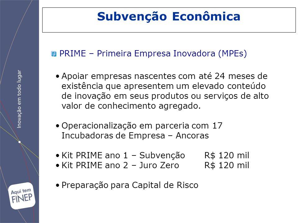 Subvenção Econômica PRIME – Primeira Empresa Inovadora (MPEs)