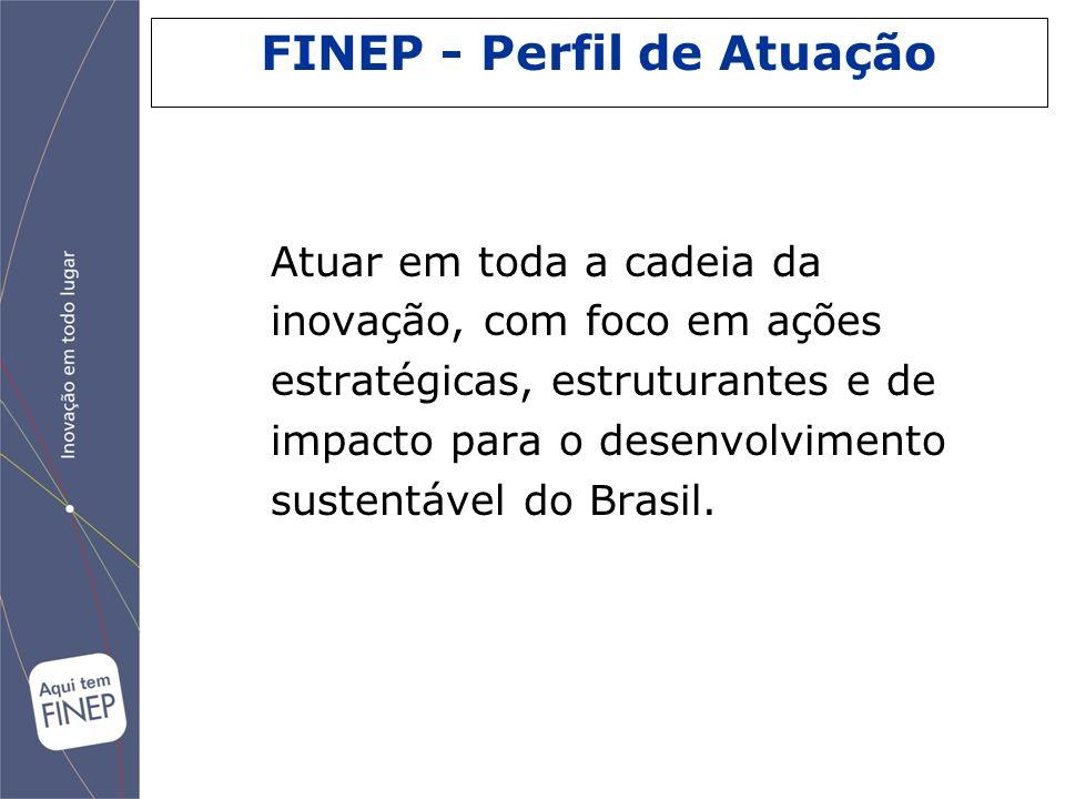 FINEP - Perfil de Atuação