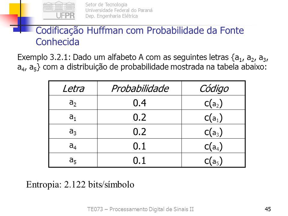 Codificação Huffman com Probabilidade da Fonte Conhecida