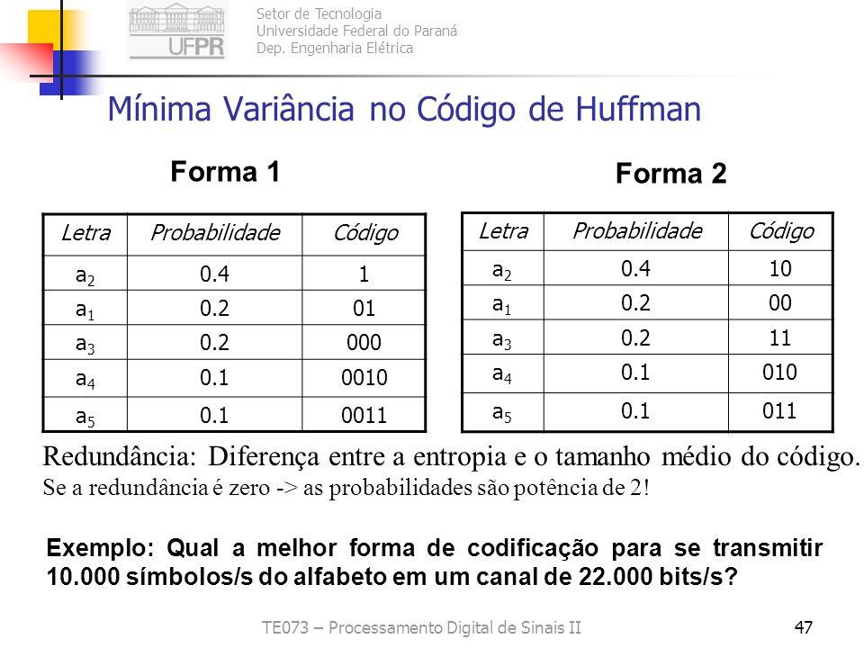 Mínima Variância no Código de Huffman
