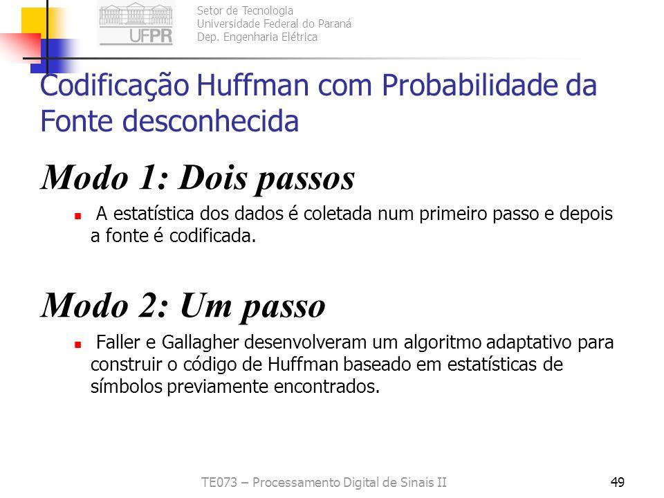 Codificação Huffman com Probabilidade da Fonte desconhecida