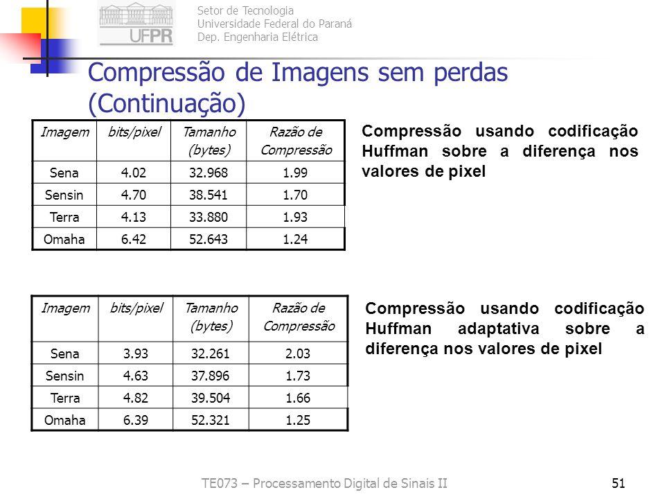 Compressão de Imagens sem perdas (Continuação)