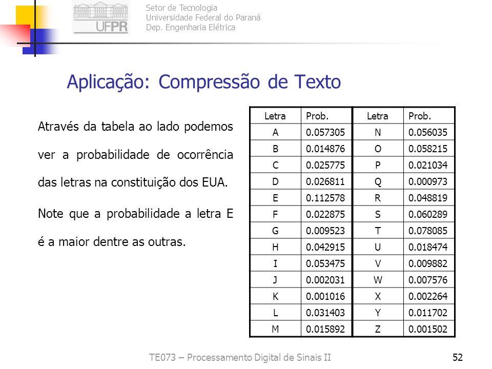 Aplicação: Compressão de Texto