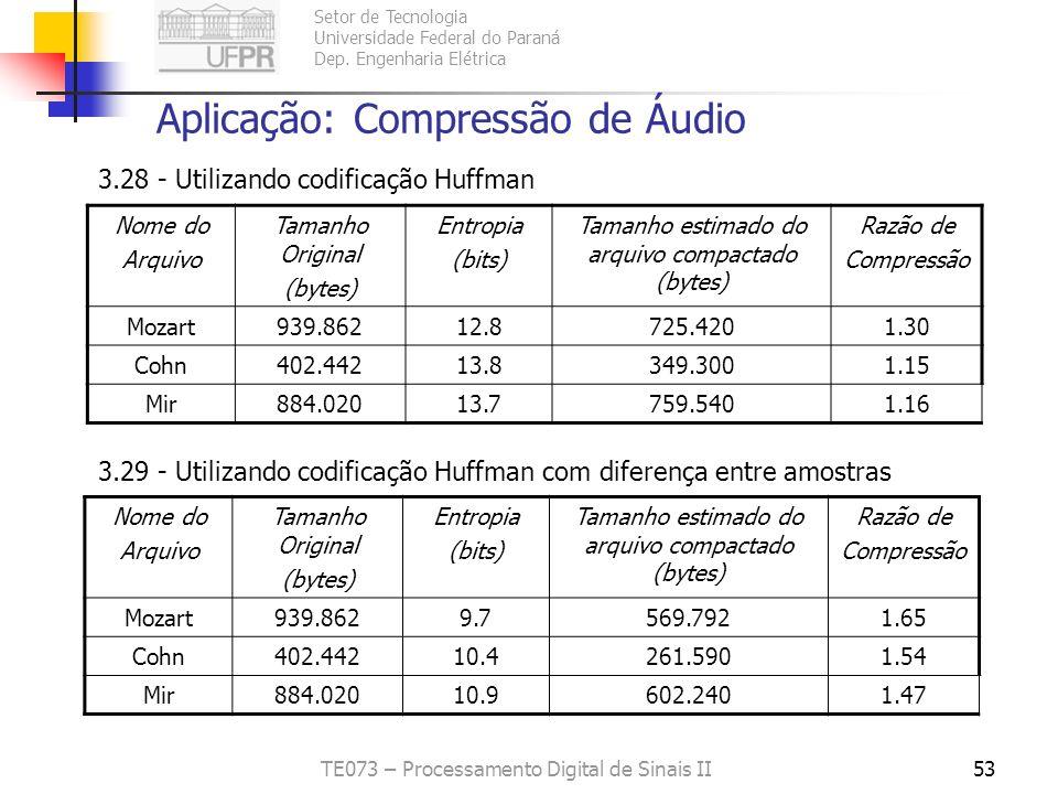 Aplicação: Compressão de Áudio