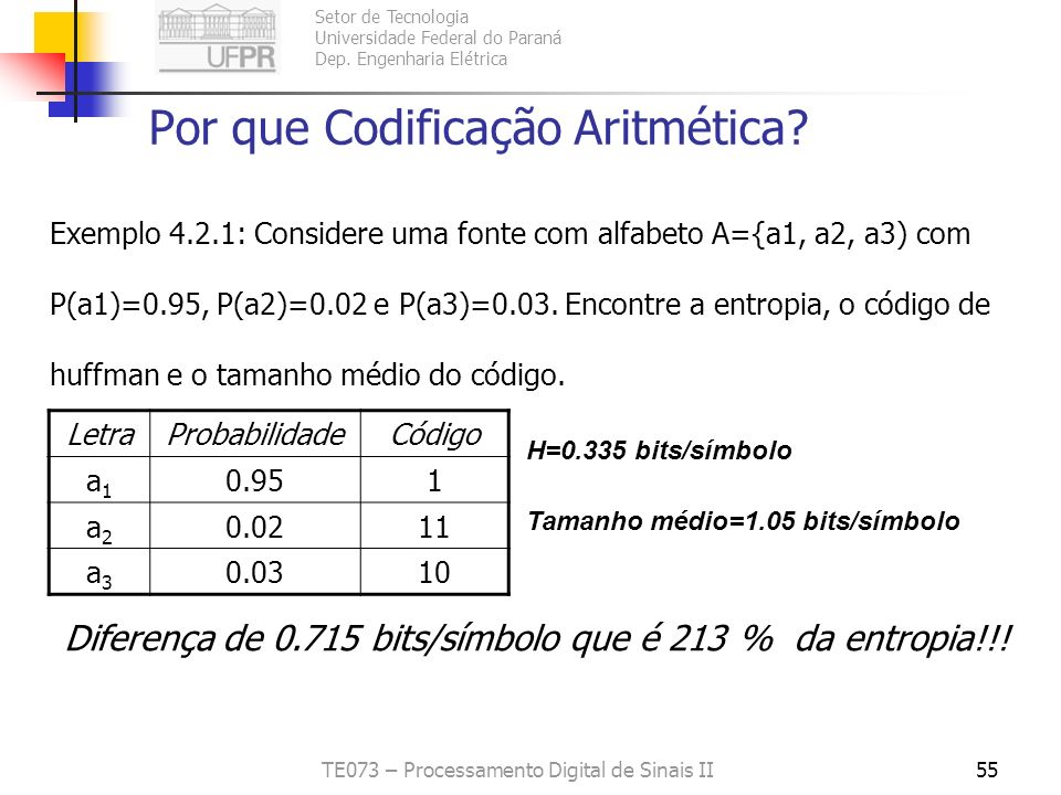 Por que Codificação Aritmética