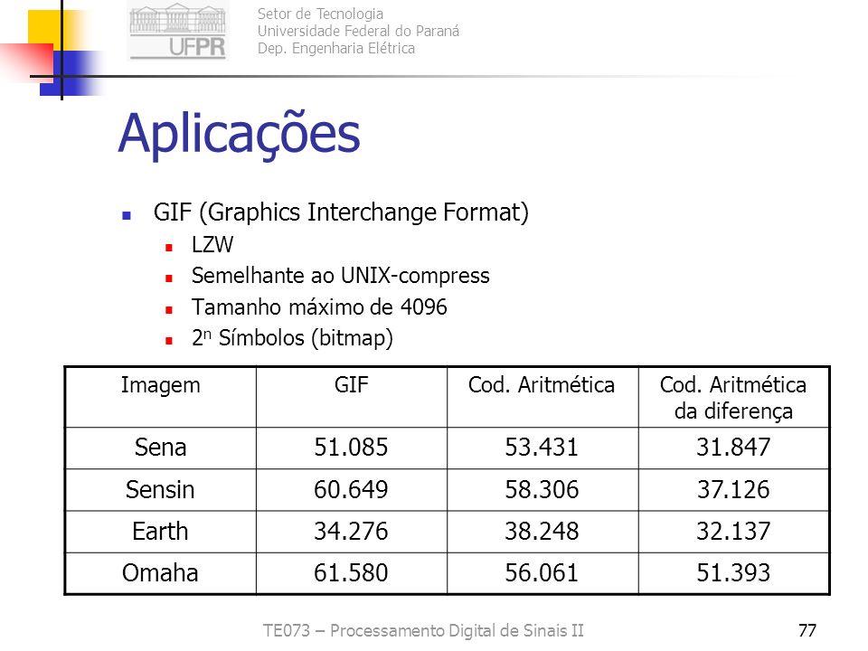 Aplicações GIF (Graphics Interchange Format) Sena 51.085 53.431 31.847