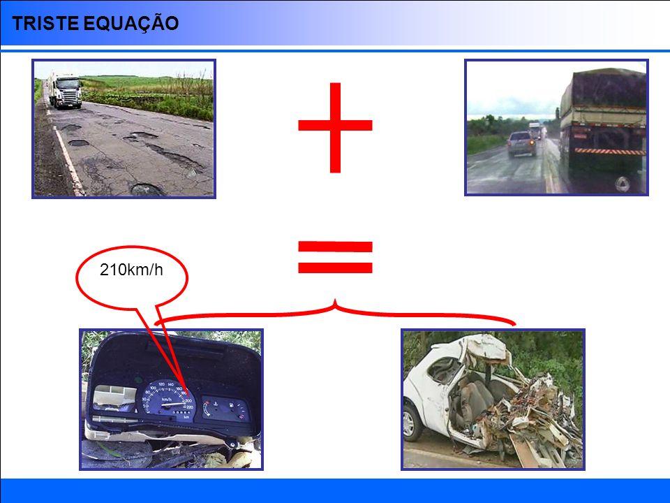 TRISTE EQUAÇÃO 210km/h
