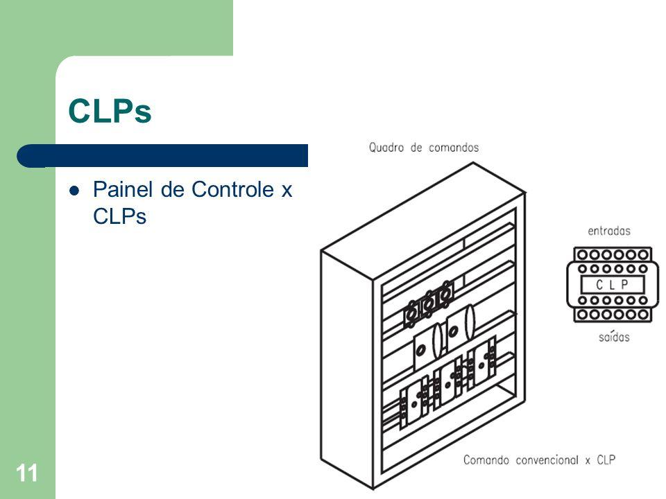 CLPs Painel de Controle x CLPs