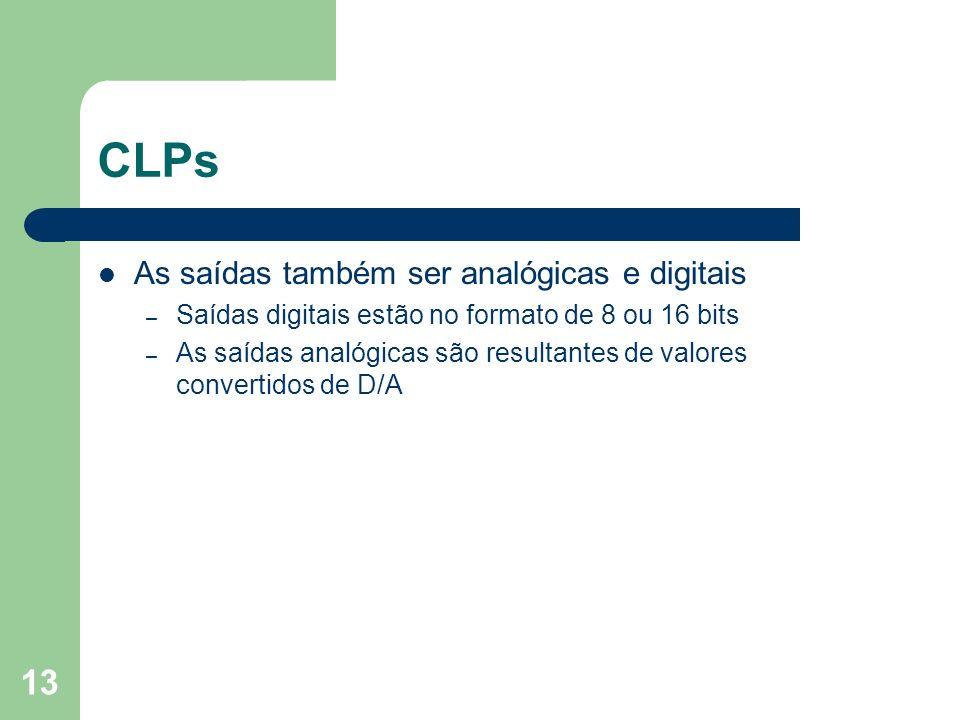 CLPs As saídas também ser analógicas e digitais