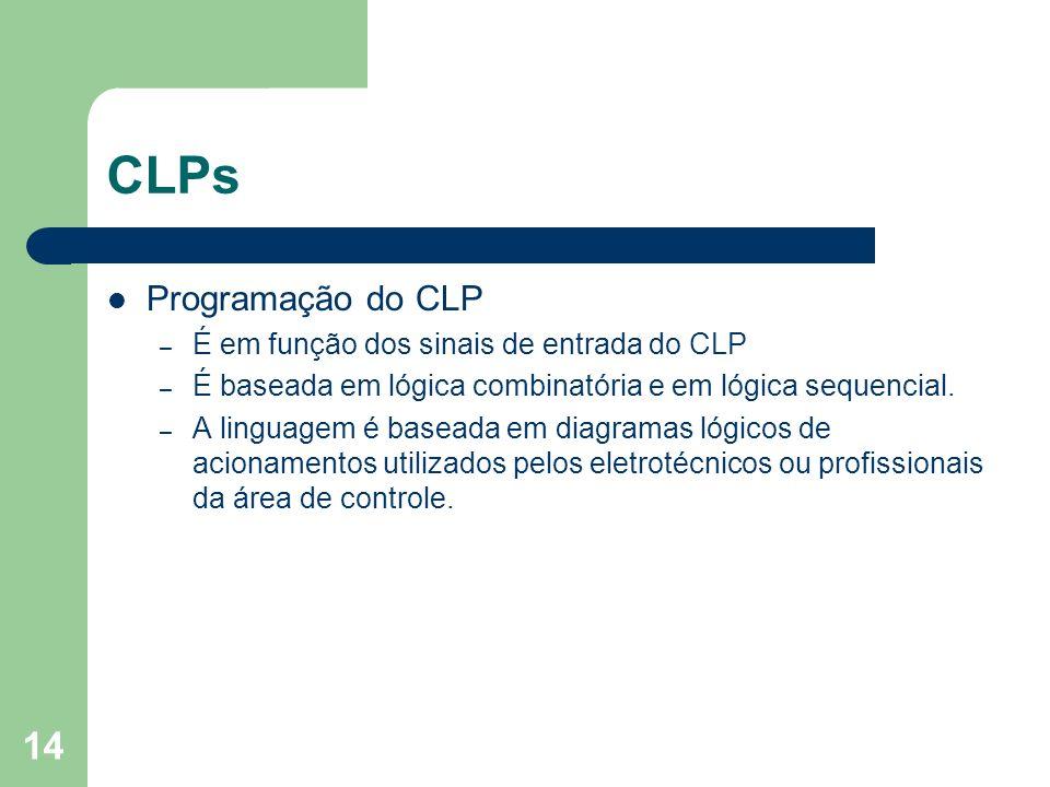 CLPs Programação do CLP É em função dos sinais de entrada do CLP