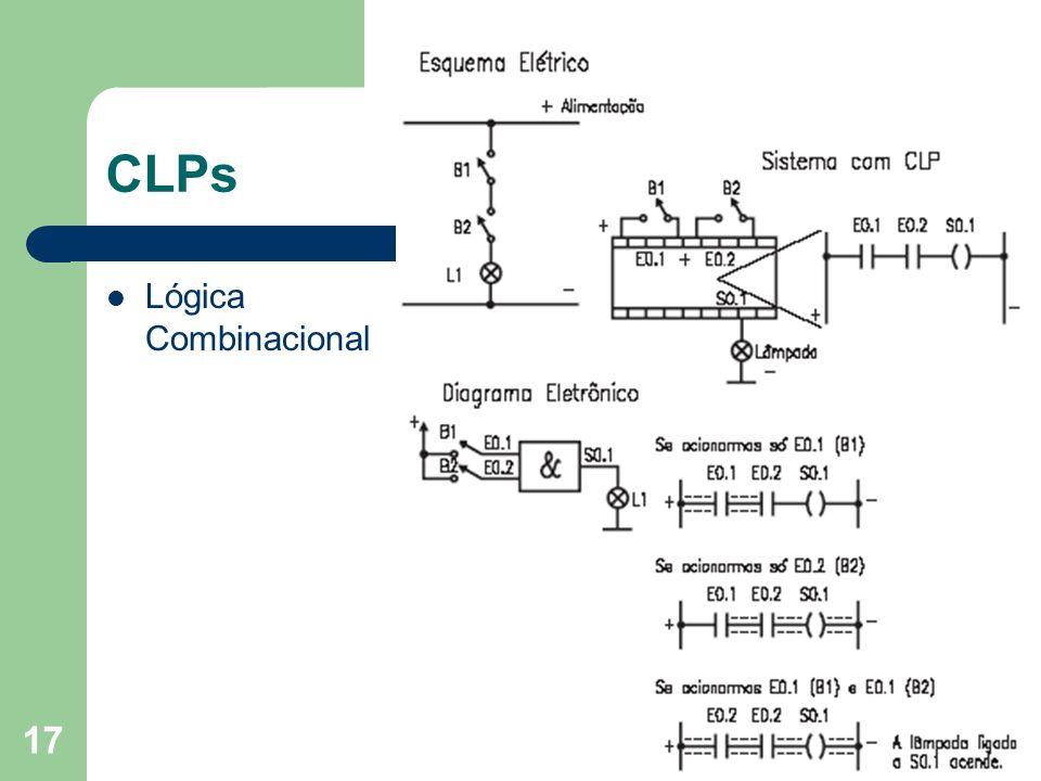 CLPs Lógica Combinacional