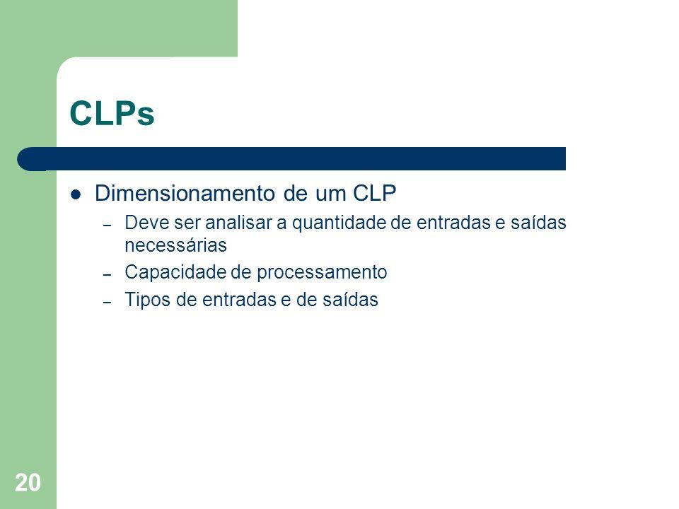 CLPs Dimensionamento de um CLP