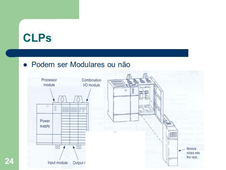 CLPs Podem ser Modulares ou não