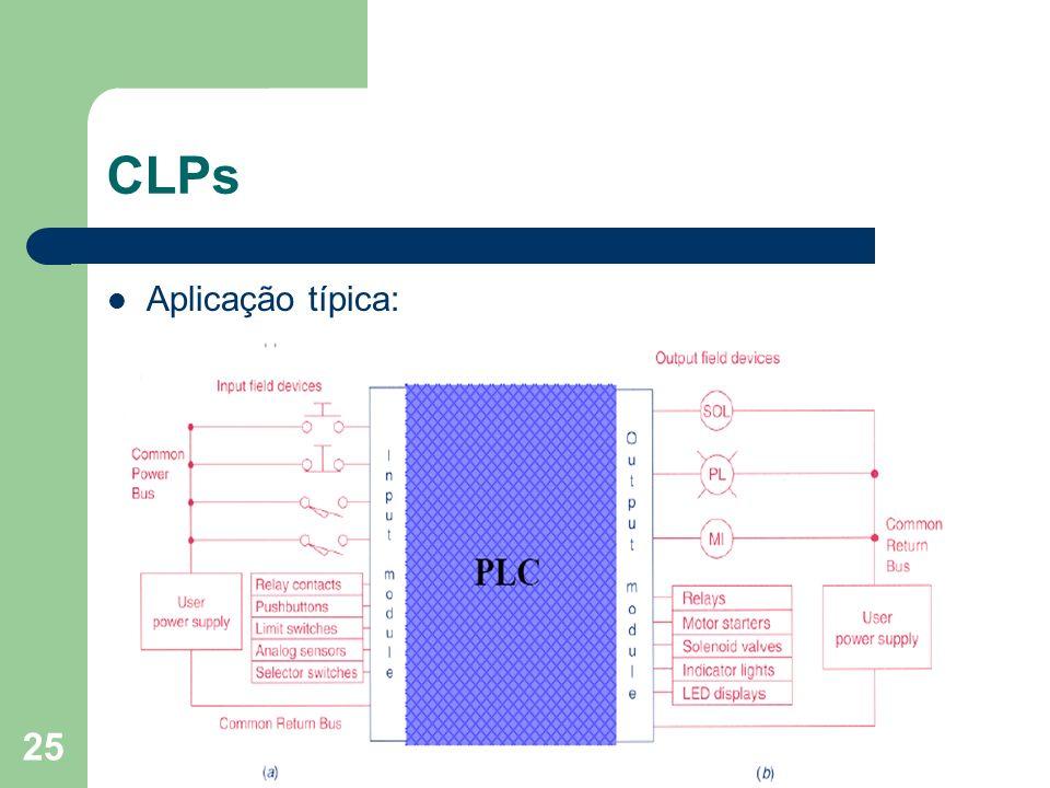 CLPs Aplicação típica: