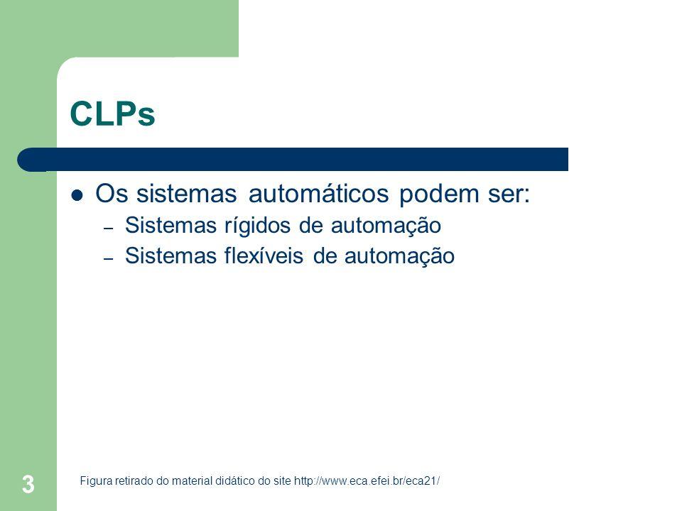 CLPs Os sistemas automáticos podem ser: Sistemas rígidos de automação