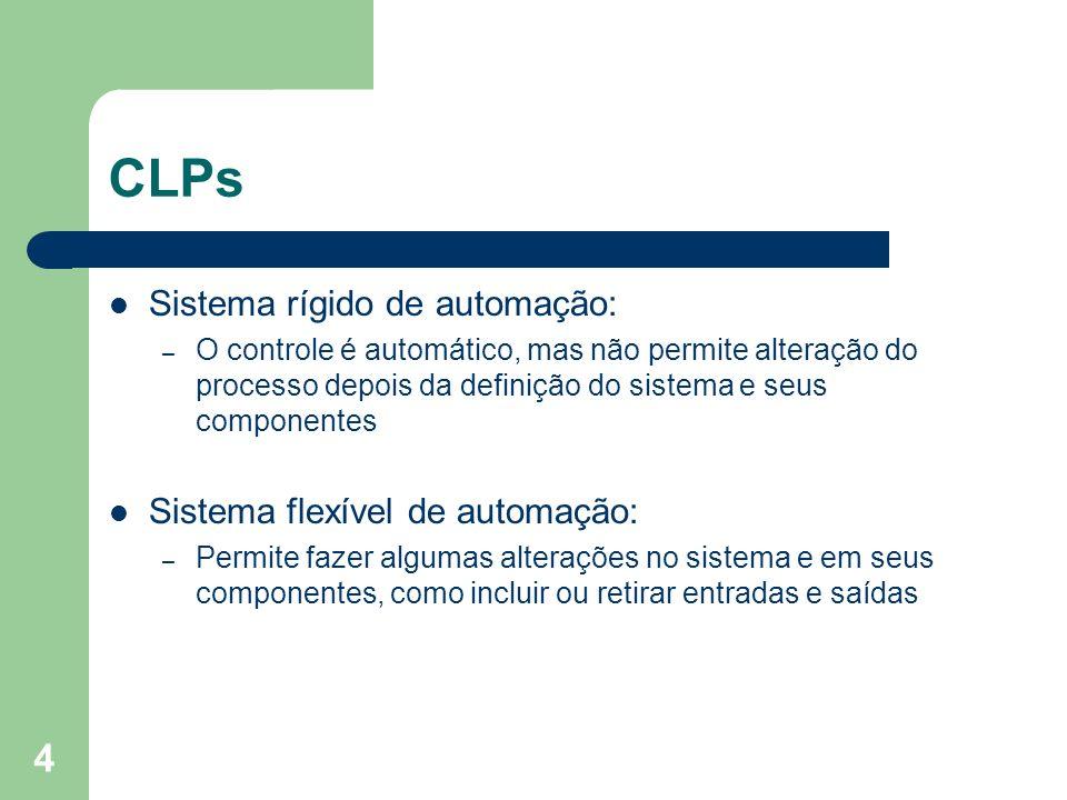 CLPs Sistema rígido de automação: Sistema flexível de automação: