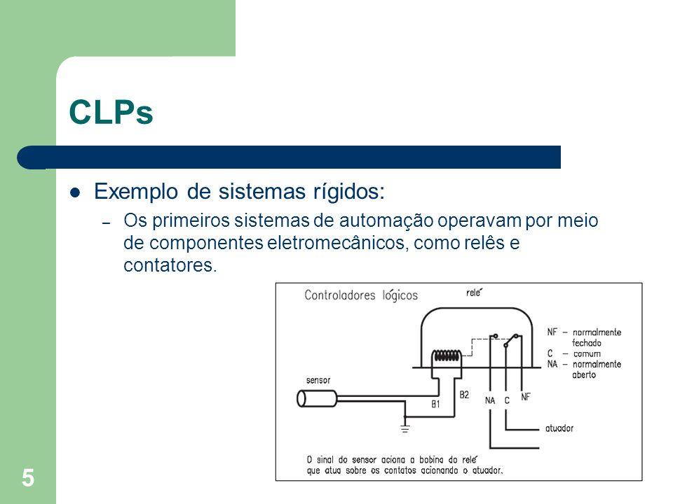 CLPs Exemplo de sistemas rígidos: