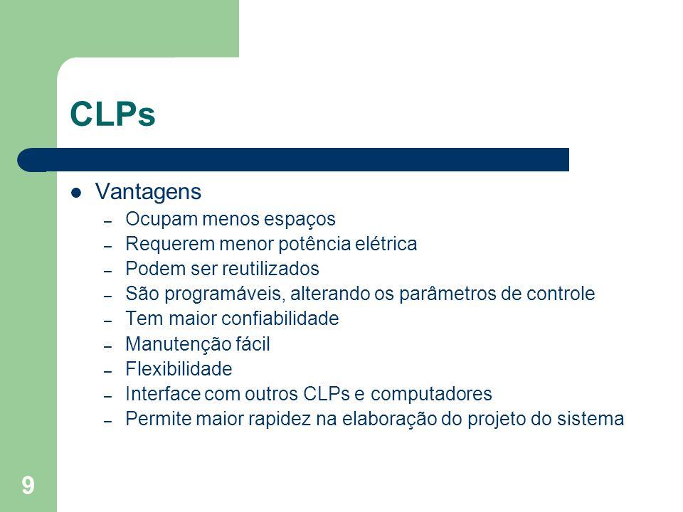 CLPs Vantagens Ocupam menos espaços Requerem menor potência elétrica