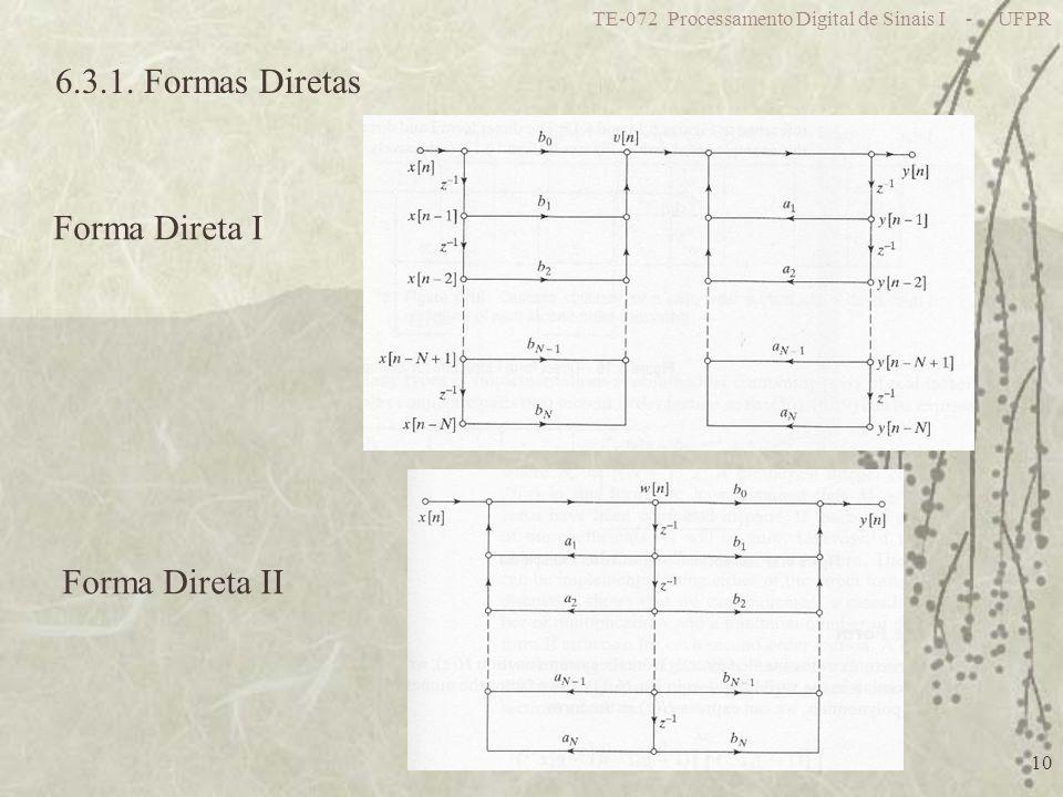 6.3.1. Formas Diretas Forma Direta I Forma Direta II