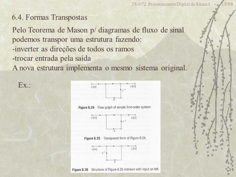 Pelo Teorema de Mason p/ diagramas de fluxo de sinal