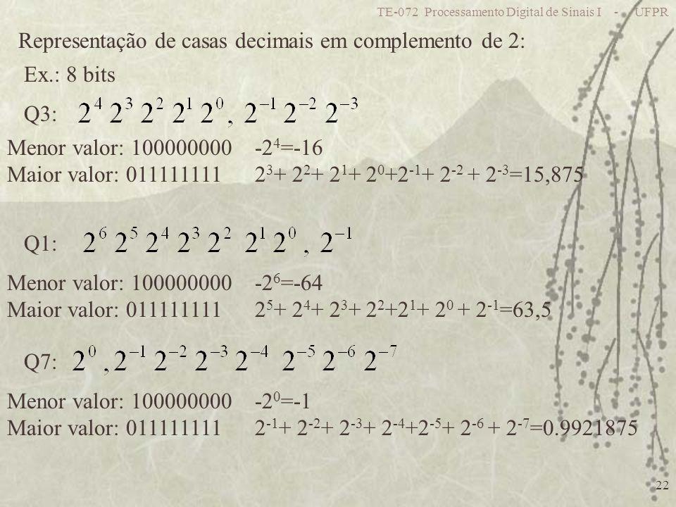 Representação de casas decimais em complemento de 2:
