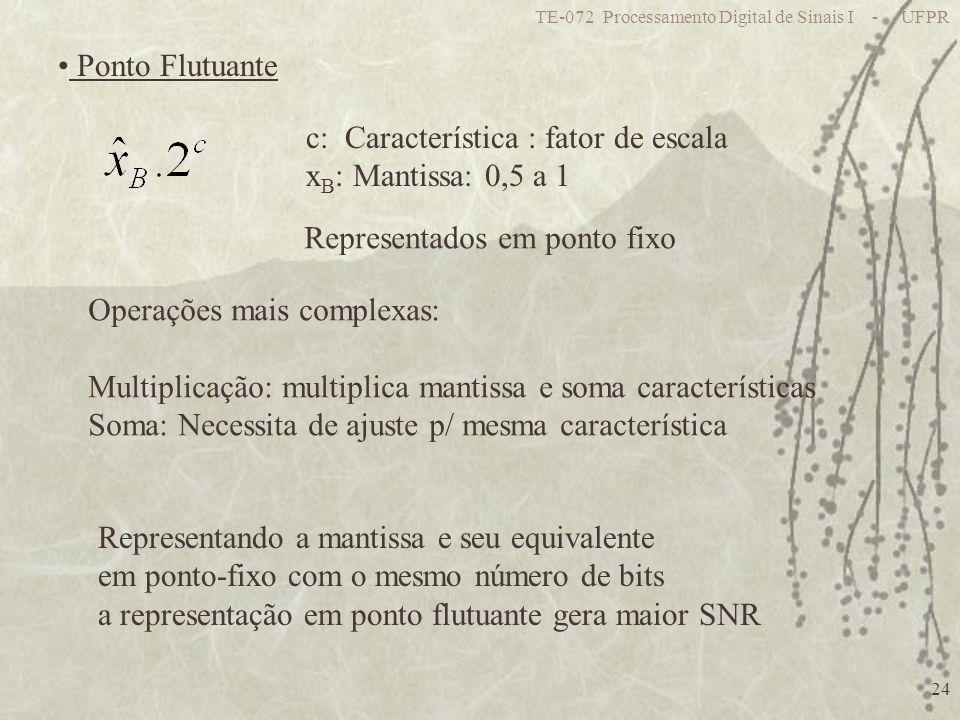 c: Característica : fator de escala xB: Mantissa: 0,5 a 1