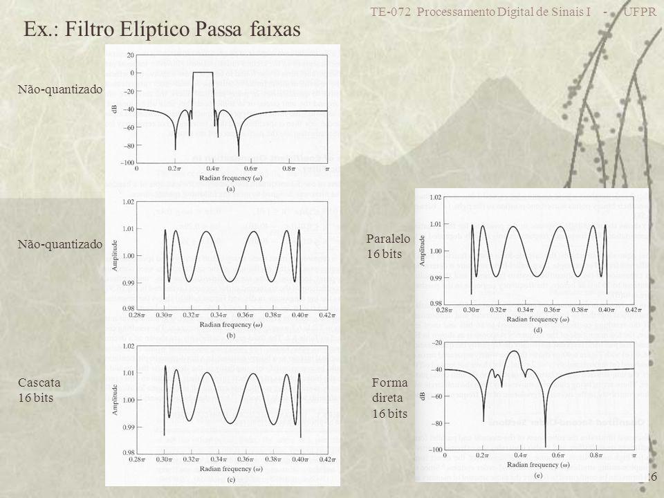 Ex.: Filtro Elíptico Passa faixas