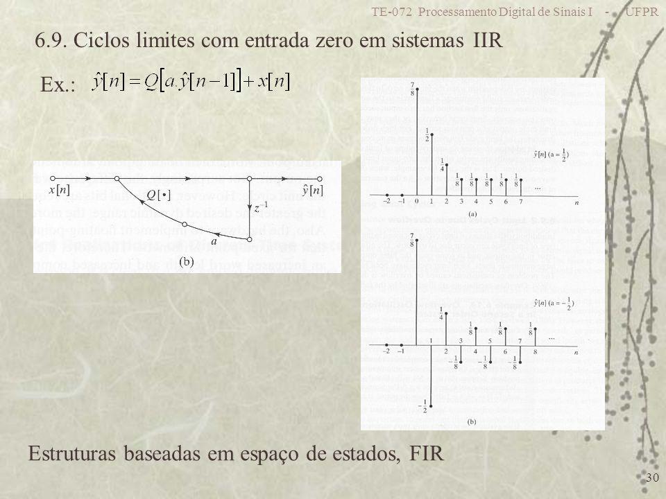 6.9. Ciclos limites com entrada zero em sistemas IIR
