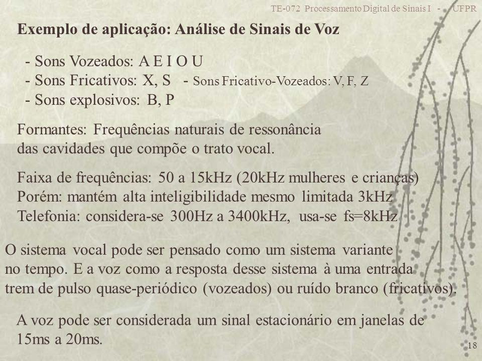 Exemplo de aplicação: Análise de Sinais de Voz
