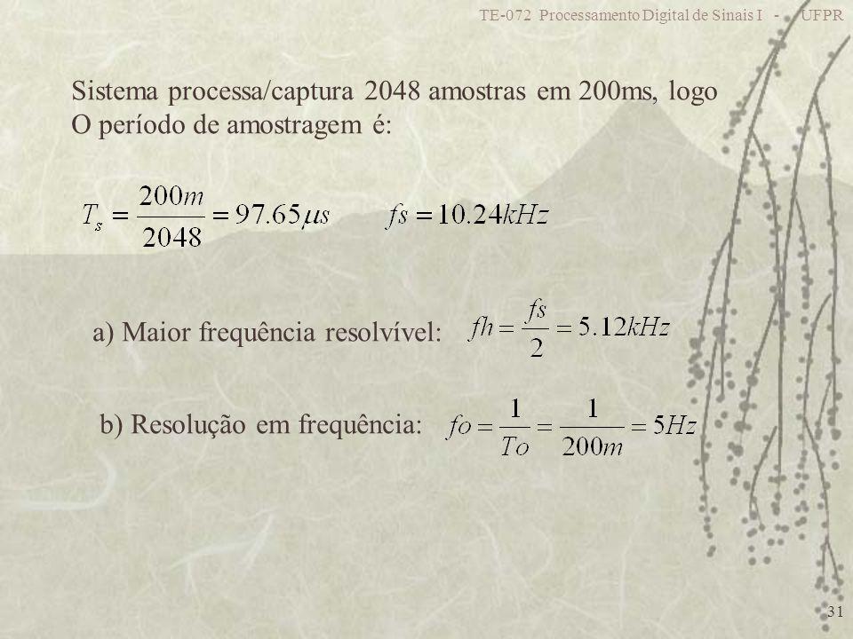 Sistema processa/captura 2048 amostras em 200ms, logo