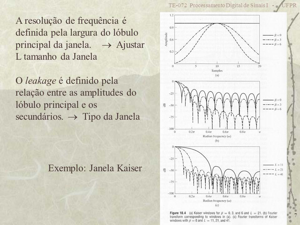 A resolução de frequência é definida pela largura do lóbulo