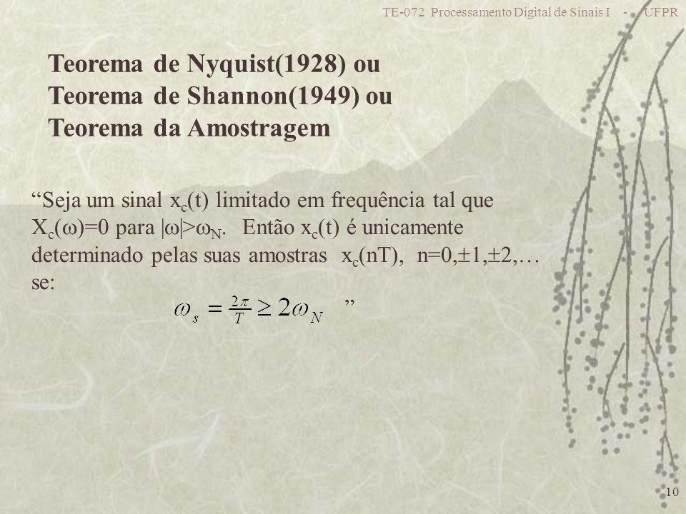 Teorema de Nyquist(1928) ou Teorema de Shannon(1949) ou