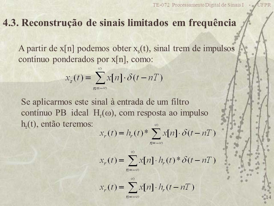 4.3. Reconstrução de sinais limitados em frequência