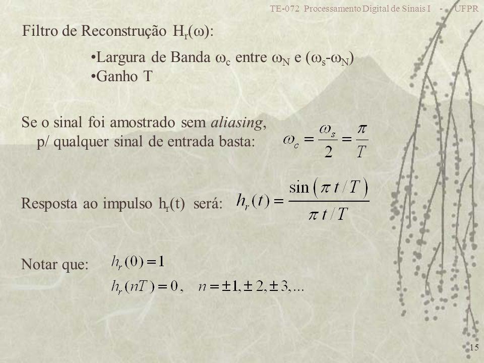 Filtro de Reconstrução Hr():
