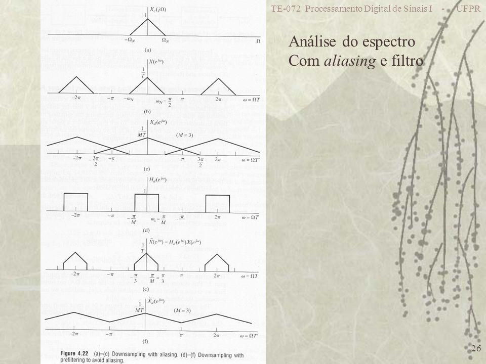 Análise do espectro Com aliasing e filtro