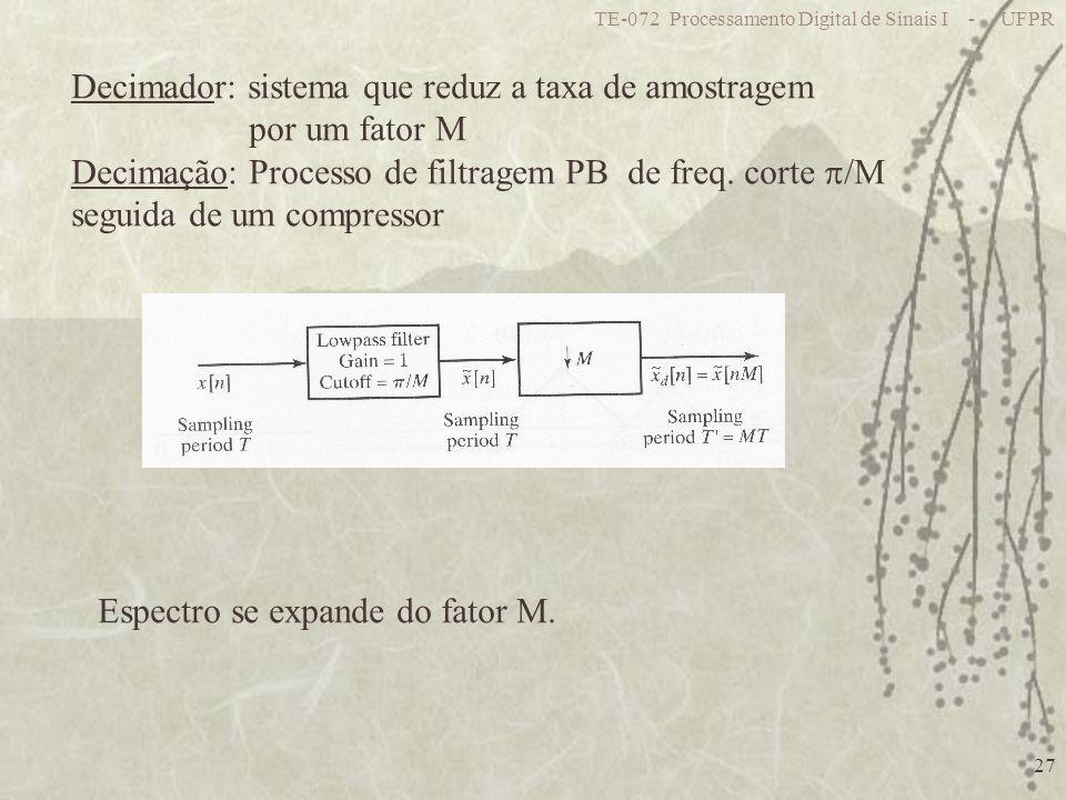 Decimador: sistema que reduz a taxa de amostragem por um fator M