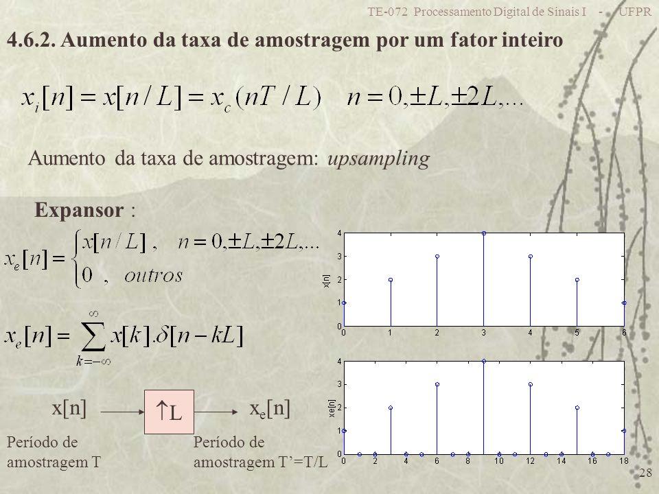 4.6.2. Aumento da taxa de amostragem por um fator inteiro