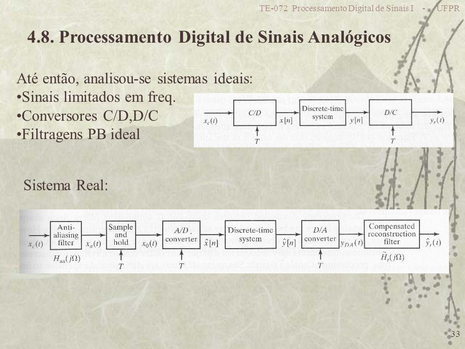 4.8. Processamento Digital de Sinais Analógicos