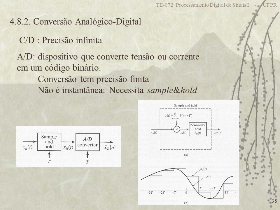 4.8.2. Conversão Analógico-Digital