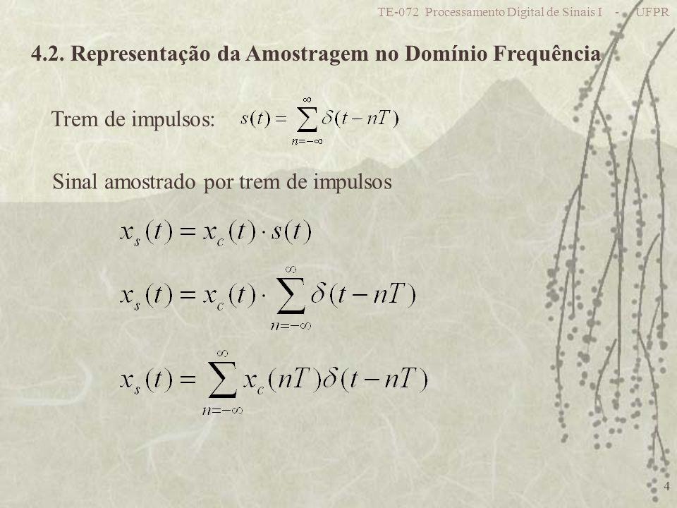 4.2. Representação da Amostragem no Domínio Frequência
