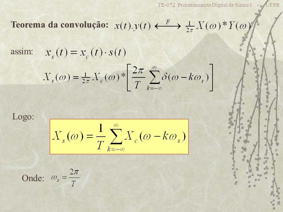 Teorema da convolução: